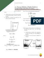 Ejercicios Resueltos de Mecánica de Fluidos - Fuerzas Debido a Fluidos Estáticos