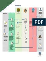 alur-integrasi-investasi-bidang-pariwisata-untuk-website.pdf