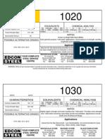 Steel Identification