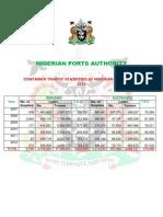 ContainerTraffic Statistics 2007 2012
