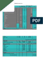 Rancangan Manajemen Keuangan Dan Akuntansi Castle_Pesimis_with Depreciation (Khusus Cafenet)