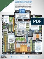 Infographic - London's Hidden Polluter