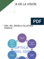 Optica Del Ojo y Mas