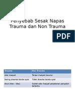 Penyebab Sesak Napas Trauma Dan Non Trauma
