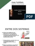 Thomas Hobbes Pensamiento Politico