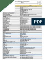 ANEXO 01 - Lista de Riesgos Asociados a los Peligros.xls