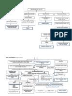 Patofis Hemodialisa