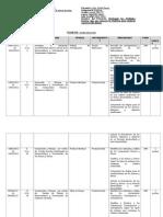 II Lapso Planificacion 5 Año u Quimica