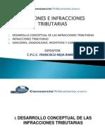INFRACCIONES Y SANCIONES TRIBUTARIAS ON LINE.pdf