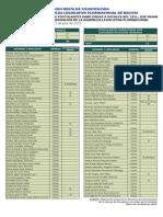 Lista de Postulantes a Vocales Del Tse Habilitados 03072015