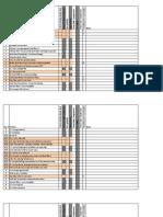 rigging inspection coallated data