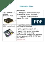 Komponen Asas Komputer