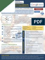 El Trabajo Colaborativo en La Formación de Maestros Mediante La Herramienta 2.0 Google Docs