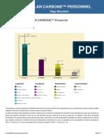 Résultats Bilan Carbone Personnel