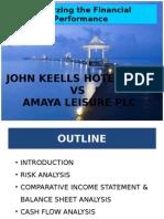 Financial Reporting Analysis
