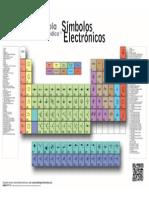Tabla Periodica de Simb Electronicos
