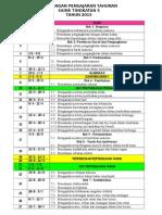 RPT Sains Tingkatan 3