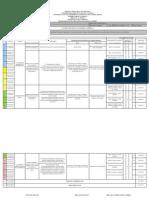 Planificacion  Informatica 2
