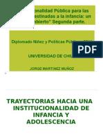 Institucionalidad Para Infancia