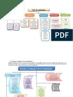 1.3-1.4 Tipos de Evaluación.doc