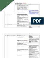 ISO17025todolist
