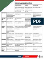 CUADRO COMPARAIVO PARADIGMAS.pdf