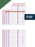 Desarrollo Poligonal PC PT PI LC T L.xlsx Karin