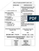 Cth Pengiraan Markah Pbppp15