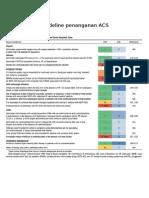 Guideline Penanganan ACS