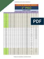 Analisis Sismico - 3 Pisos