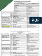 transpunerecheltuieliclasificatieeconomica15032006