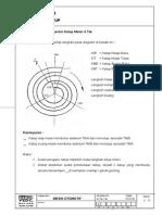Diagram Sudut Pengantar Katup Motor 4 Tak