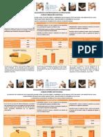 Evaluacion de La Satisfaccion de La Capacitacion PDF