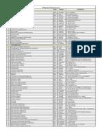 NPTEL Web & Video Course List 09.05.2014