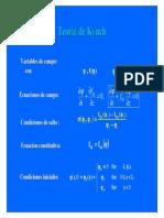Teoría de Kynch.pdf