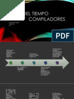 Linea Del Tiempo - Compiladores