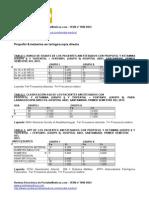 Tablas Propofol Ketamina en Laringoscopía Directa