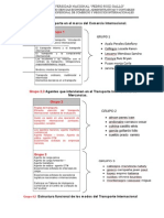 temas de expo transportes (1).doc