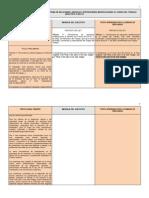 Indicaciones reforma laboral chile 2015