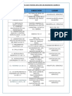 100 empresas quimicas