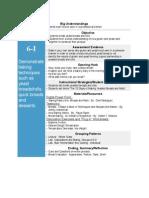 act - curriculum -my ipg-26jun15