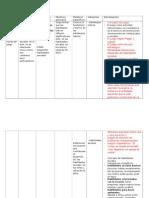 Categorias y Subcategorias