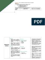 MATRIZ BIMESTRAL PREJARDIN -2014 (1).docx