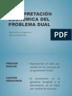 Interpretación Económica Del Problema Dual