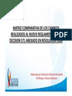 Matriz Comparativa de Cambios Realizados Al Nuevo Reglamento de La Decis