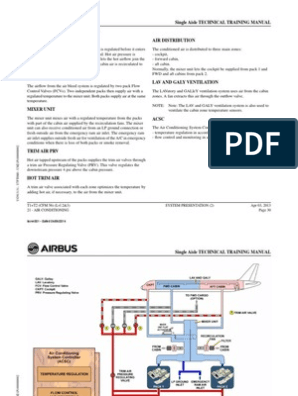 on airbus a320 hydraulic system schematic