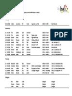 Helix Ofucc Programme