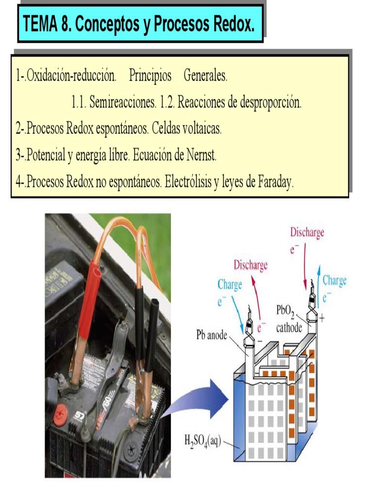 Oxido - Reduccion