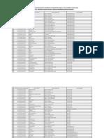 daftar nama mahasiswa lolos SNMPTN.pdf