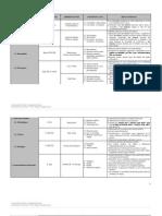 1. Cuadro Resumen Perspectivas de Análisis Del Derecho